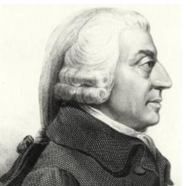 Adam Smith - image from biography.com