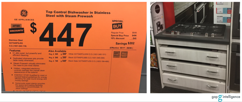 In-store display signage