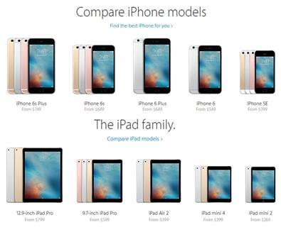 Compare iPhone and iPad models