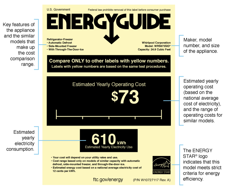 EnergyGuide Example