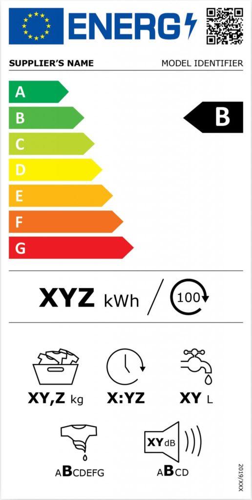 New Energy Classes