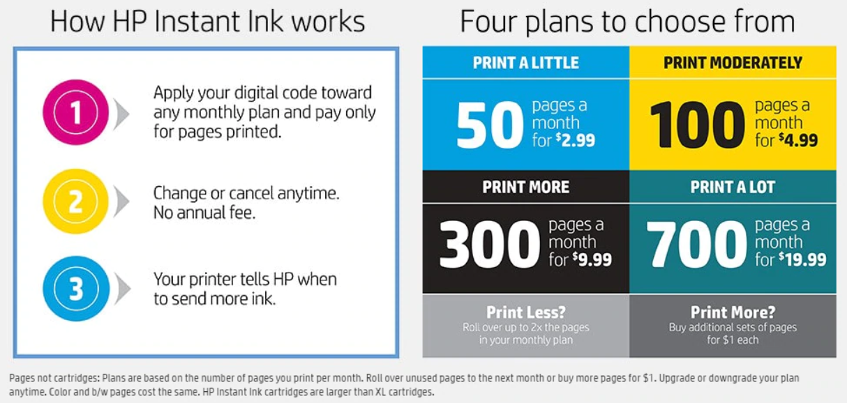 Instant Ink plan options.